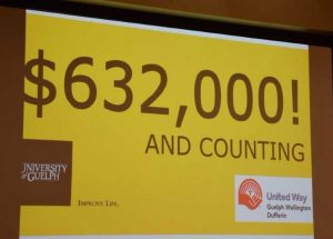 Screen showing $632,000: the total U of G raised for United Way in 2017