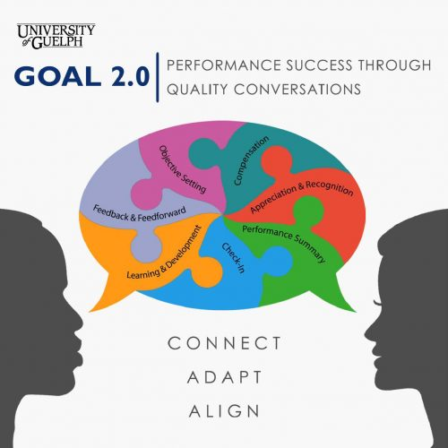 GOAL 2.0 image with wording Connect, Adapt, Align. Two people in silhouette with a shared speech bubble.
